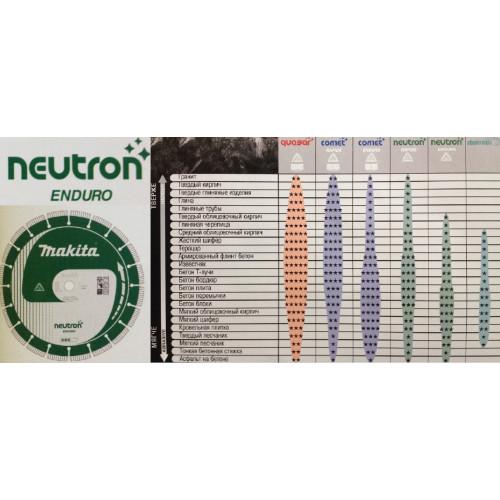 B-13627 Универсальный алмазный диск Neutron Enduro, Ø400х25,4/20